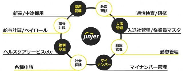 jinjer-640x249